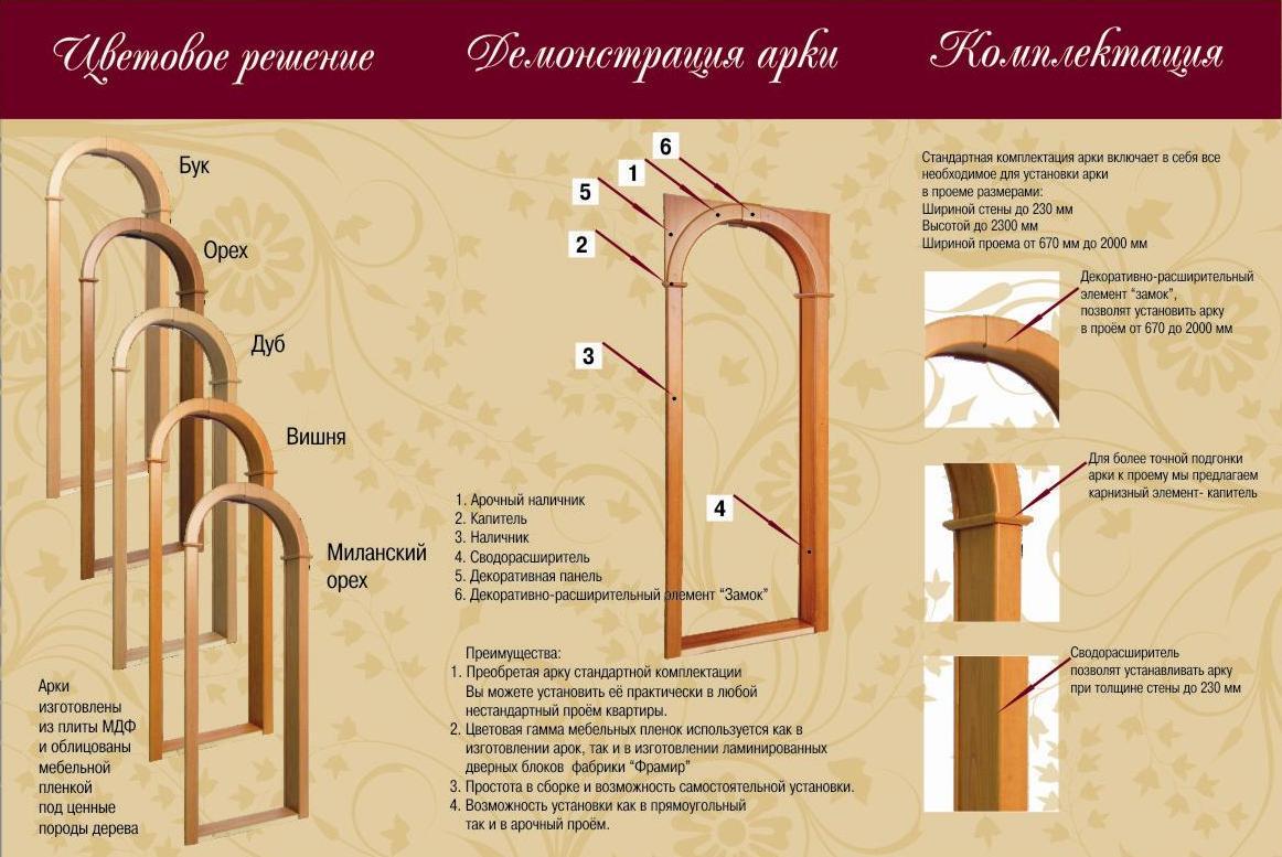 Установка мдф дверей своими руками инструкция